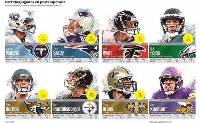 NFL, Tom Brady, MArcos Mariota, Playoffs, Jacksonville, Pittsburgs